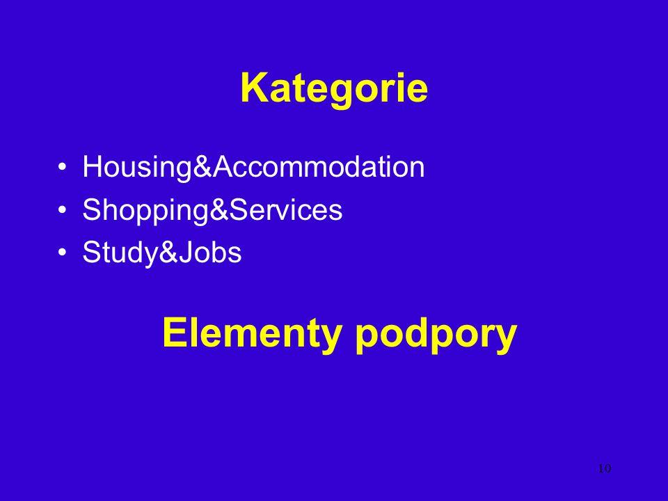 10 Kategorie Housing&Accommodation Shopping&Services Study&Jobs Elementy podpory