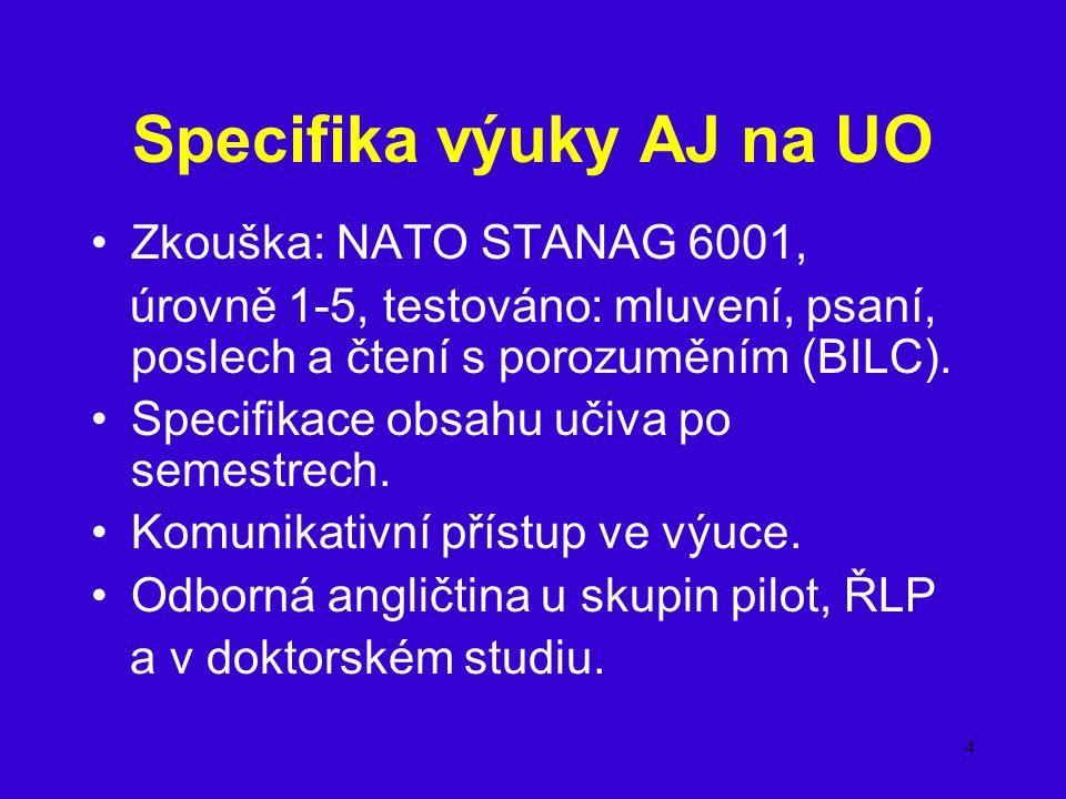 4 Specifika výuky AJ na UO Zkouška: NATO STANAG 6001, úrovně 1-5, testováno: mluvení, psaní, poslech a čtení s porozuměním (BILC). Specifikace obsahu