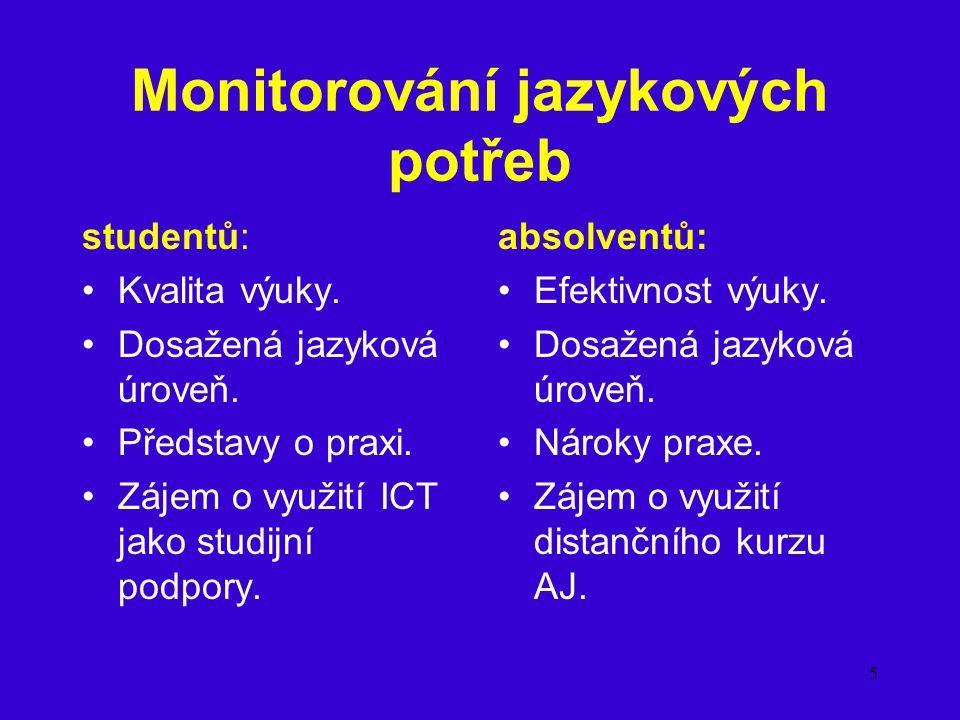 5 Monitorování jazykových potřeb studentů: Kvalita výuky. Dosažená jazyková úroveň. Představy o praxi. Zájem o využití ICT jako studijní podpory. abso