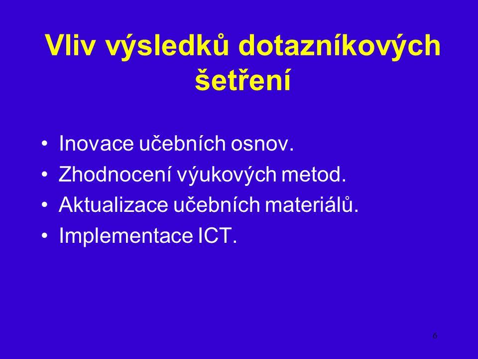 6 Vliv výsledků dotazníkových šetření Inovace učebních osnov. Zhodnocení výukových metod. Aktualizace učebních materiálů. Implementace ICT.