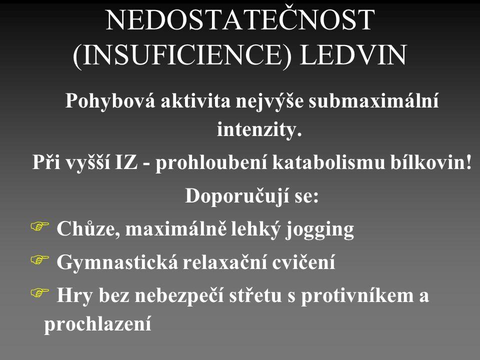NEDOSTATEČNOST (INSUFICIENCE) LEDVIN Pohybová aktivita nejvýše submaximální intenzity.