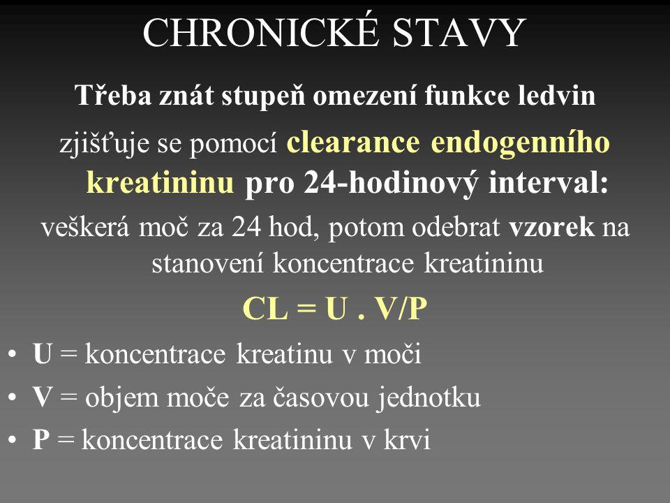CHRONICKÉ STAVY Třeba znát stupeň omezení funkce ledvin zjišťuje se pomocí clearance endogenního kreatininu pro 24-hodinový interval: veškerá moč za 24 hod, potom odebrat vzorek na stanovení koncentrace kreatininu CL = U.