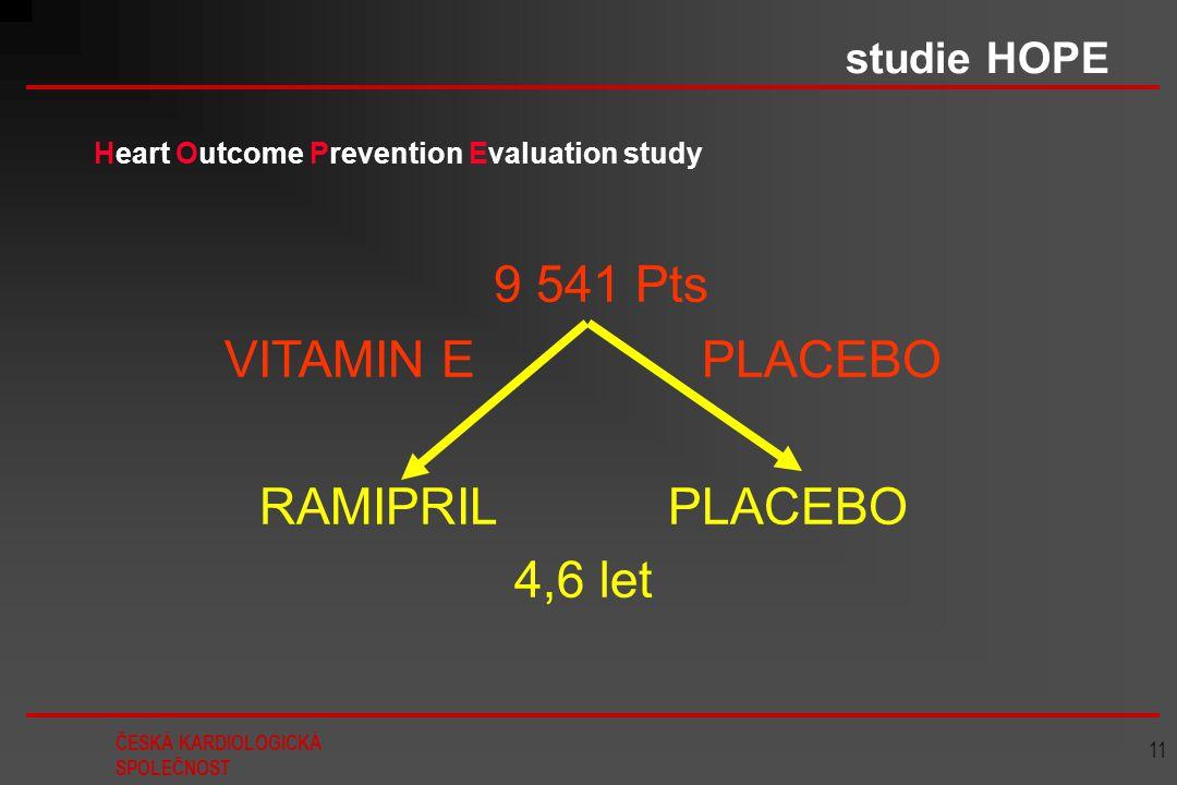 ČESKÁ KARDIOLOGICKÁ SPOLEČNOST 11 studie HOPE Heart Outcome Prevention Evaluation study 9 541 Pts VITAMIN E PLACEBO RAMIPRIL PLACEBO 4,6 let