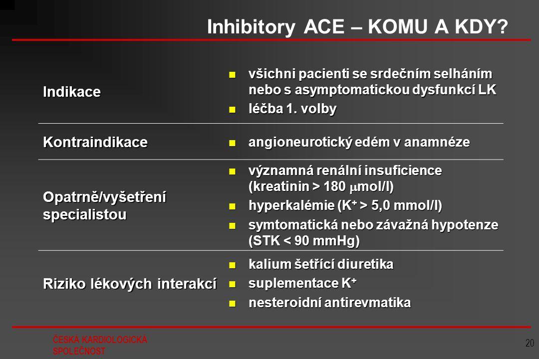 ČESKÁ KARDIOLOGICKÁ SPOLEČNOST 20 Inhibitory ACE – KOMU A KDY? Indikace všichni pacienti se srdečním selháním nebo s asymptomatickou dysfunkcí LK všic