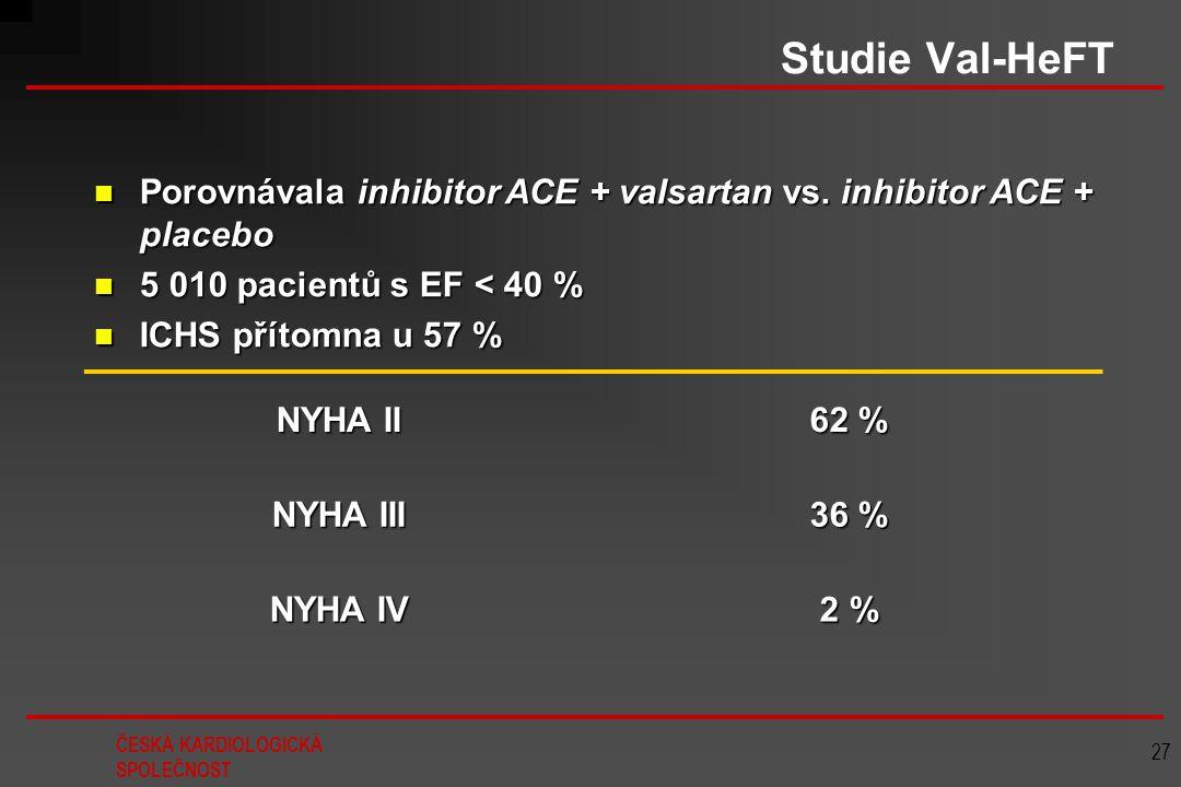 ČESKÁ KARDIOLOGICKÁ SPOLEČNOST 27 Studie Val-HeFT Porovnávala inhibitor ACE + valsartan vs. inhibitor ACE + placebo Porovnávala inhibitor ACE + valsar