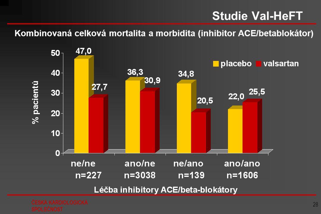 ČESKÁ KARDIOLOGICKÁ SPOLEČNOST 28 Studie Val-HeFT Kombinovaná celková mortalita a morbidita (inhibitor ACE/betablokátor)