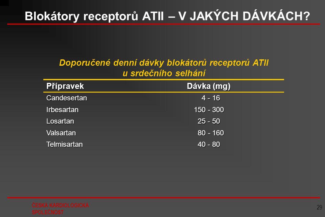 ČESKÁ KARDIOLOGICKÁ SPOLEČNOST 29 Blokátory receptorů ATII – V JAKÝCH DÁVKÁCH? Doporučené denní dávky blokátorů receptorů ATII u srdečního selhání Pří