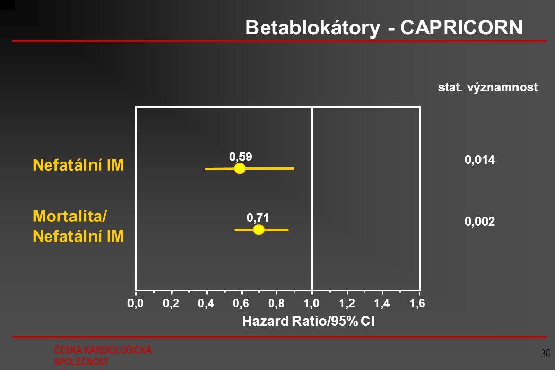 ČESKÁ KARDIOLOGICKÁ SPOLEČNOST 36 0,002 0,014 stat. významnost Hazard Ratio/95% CI Nefatální IM Mortalita/ Nefatální IM 0,00,00,20,20,40,40,60,60,80,8