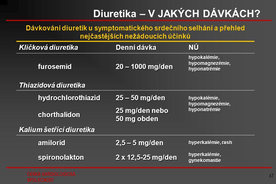 ČESKÁ KARDIOLOGICKÁ SPOLEČNOST 47 Diuretika – V JAKÝCH DÁVKÁCH? Dávkování diuretik u symptomatického srdečního selhání a přehled nejčastějších nežádou