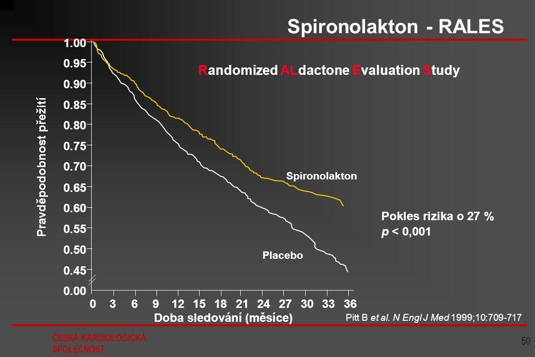 ČESKÁ KARDIOLOGICKÁ SPOLEČNOST 50 Spironolakton - RALES 0.00 0.45 0.50 0.55 0.60 0.65 0.70 0.75 0.80 0.85 0.90 0.95 1.00 0369121518212427303336 Spiron