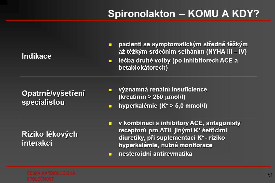 ČESKÁ KARDIOLOGICKÁ SPOLEČNOST 51 Spironolakton – KOMU A KDY? Indikace pacienti se symptomatickým středně těžkým až těžkým srdečním selháním (NYHA III