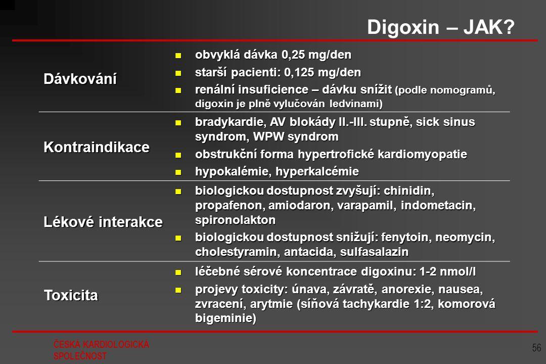ČESKÁ KARDIOLOGICKÁ SPOLEČNOST 56 Digoxin – JAK? Dávkování obvyklá dávka 0,25 mg/den obvyklá dávka 0,25 mg/den starší pacienti: 0,125 mg/den starší pa