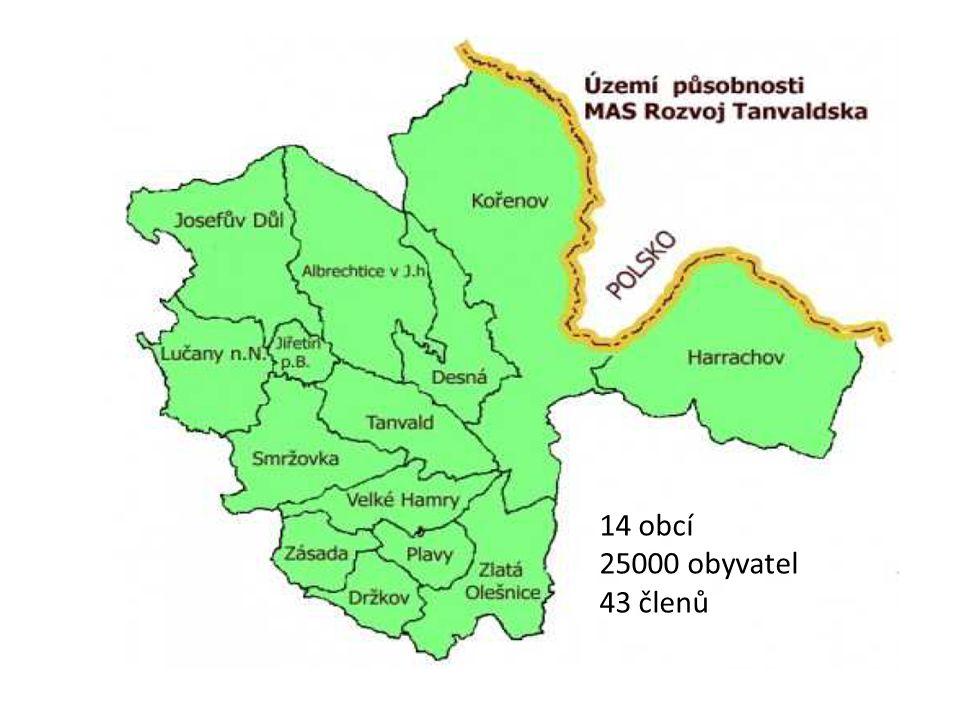14 obcí 25000 obyvatel 43 členů