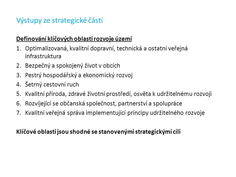 Strategické cíle a specifické realizační cíle 1.