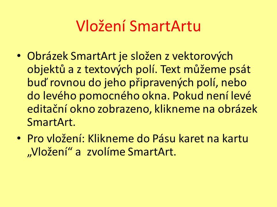 Vložení SmartArtu Obrázek SmartArt je složen z vektorových objektů a z textových polí. Text můžeme psát buď rovnou do jeho připravených polí, nebo do