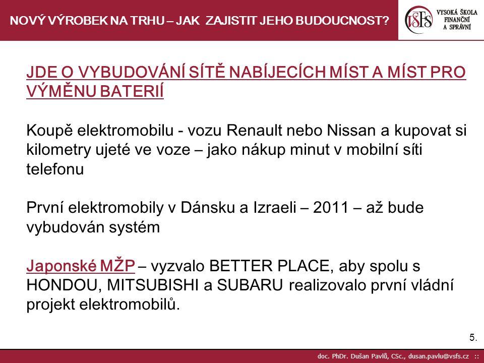 5.5. doc. PhDr.
