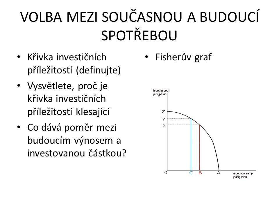 VOLBA MEZI SOUČASNOU A BUDOUCÍ SPOTŘEBOU Křivka investičních příležitostí (definujte) Vysvětlete, proč je křivka investičních příležitostí klesající C