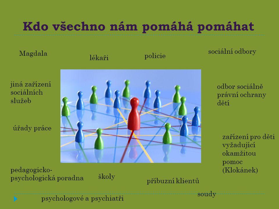 Kdo všechno nám pomáhá pomáhat Magdala sociální odbory úřady práce odbor sociálně právní ochrany dětí psychologové a psychiatři školy soudy zařízení p