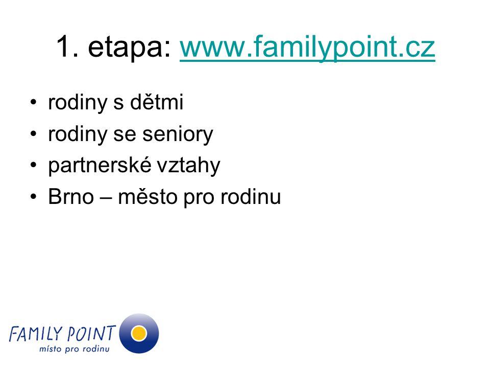1. etapa: www.familypoint.czwww.familypoint.cz rodiny s dětmi rodiny se seniory partnerské vztahy Brno – město pro rodinu