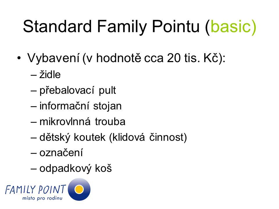 Standard Family Pointu (basic) Vybavení (v hodnotě cca 20 tis.