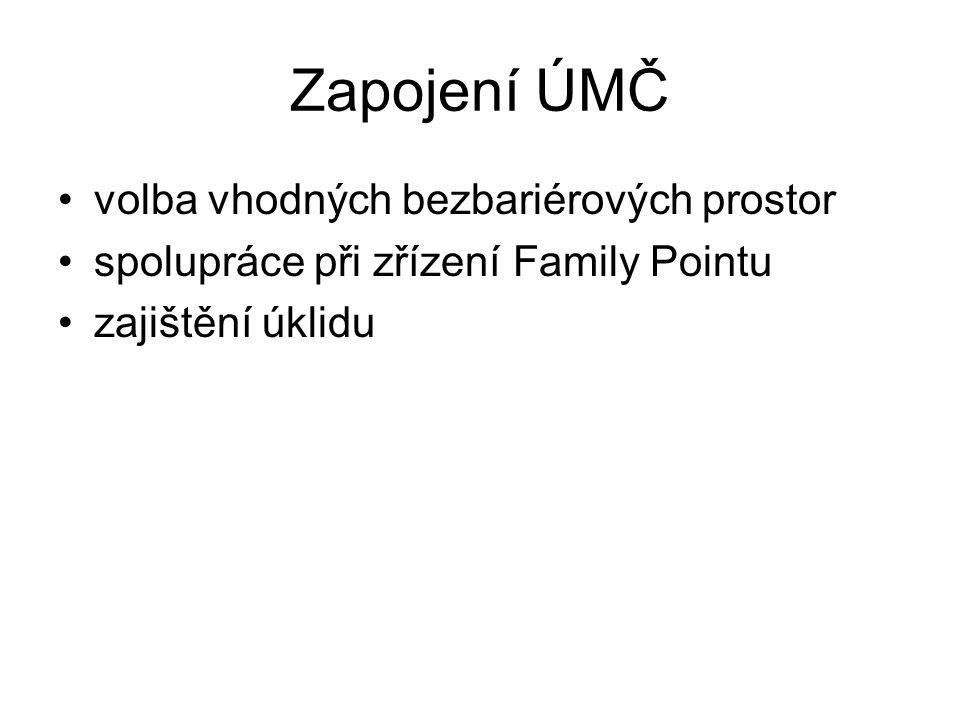 Zapojení ÚMČ volba vhodných bezbariérových prostor spolupráce při zřízení Family Pointu zajištění úklidu