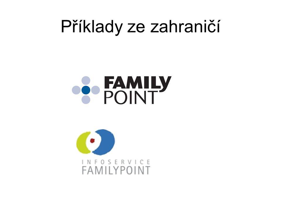 Projekt Family Point v Brně 1.