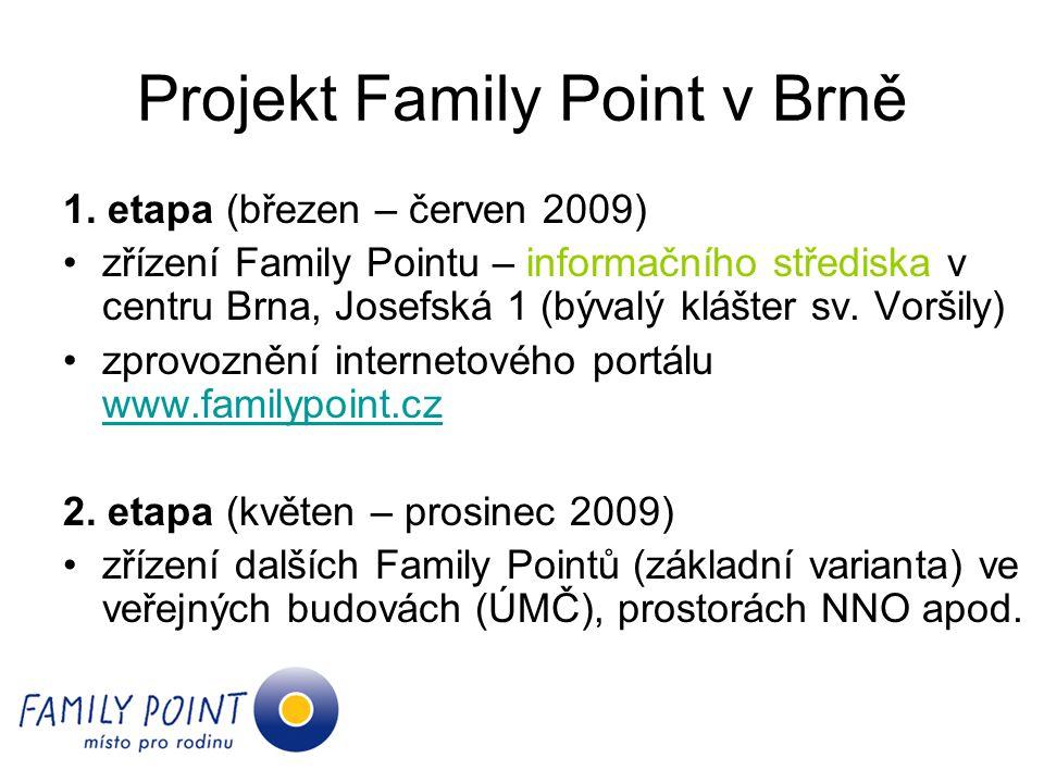 Děkuji za pozornost zemanova.lenka@centrum.cz