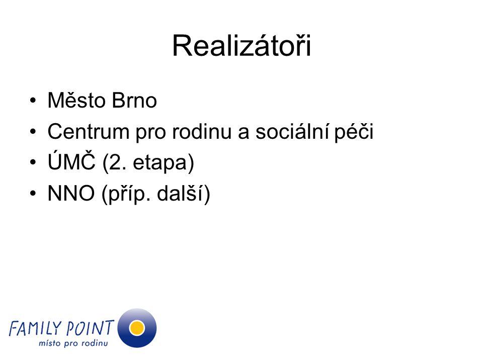 Realizátoři Město Brno Centrum pro rodinu a sociální péči ÚMČ (2. etapa) NNO (příp. další)