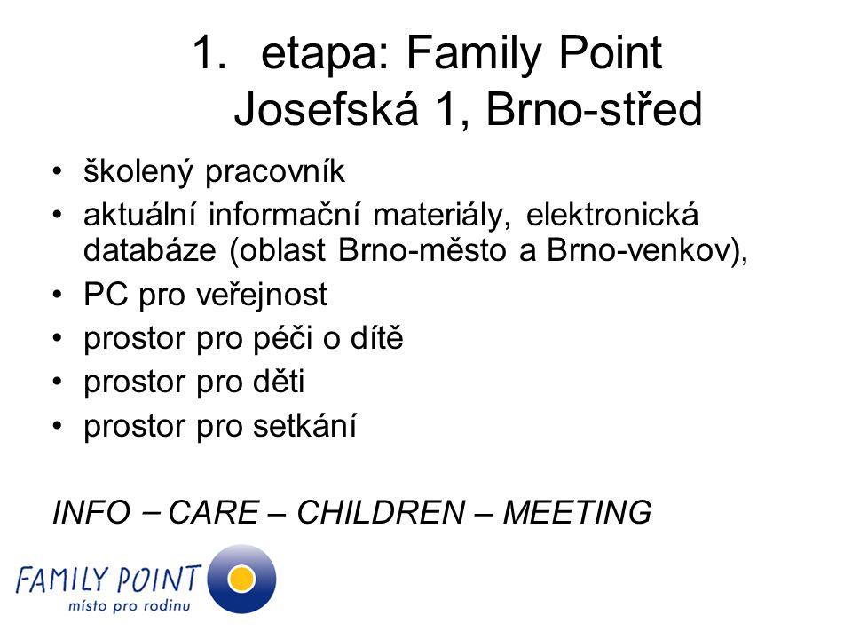 1.etapa: Family Point Josefská 1, Brno-střed informace (služby prorodinných organizací – vzdělávací, volnočasové, cvičení, akce pro rodiny atd.) nasměrování (zprostředkování souvisejících služeb pro rodiny – instituce, způsoby pomoci) pomoc (objednání k poradenství - obtíže vztahové, výchovné, sociální) Rodinné pasy a další