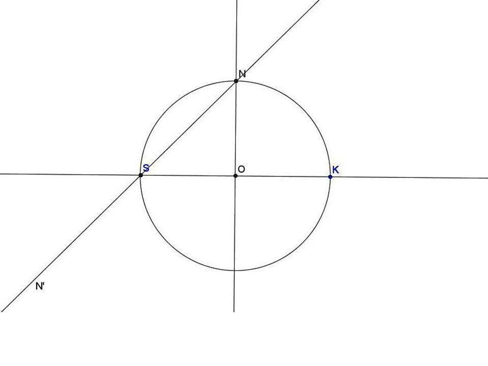* Její osou o je rovnoběžka s osou y vedená průsečíkem kružnice s kladnou částí osy x