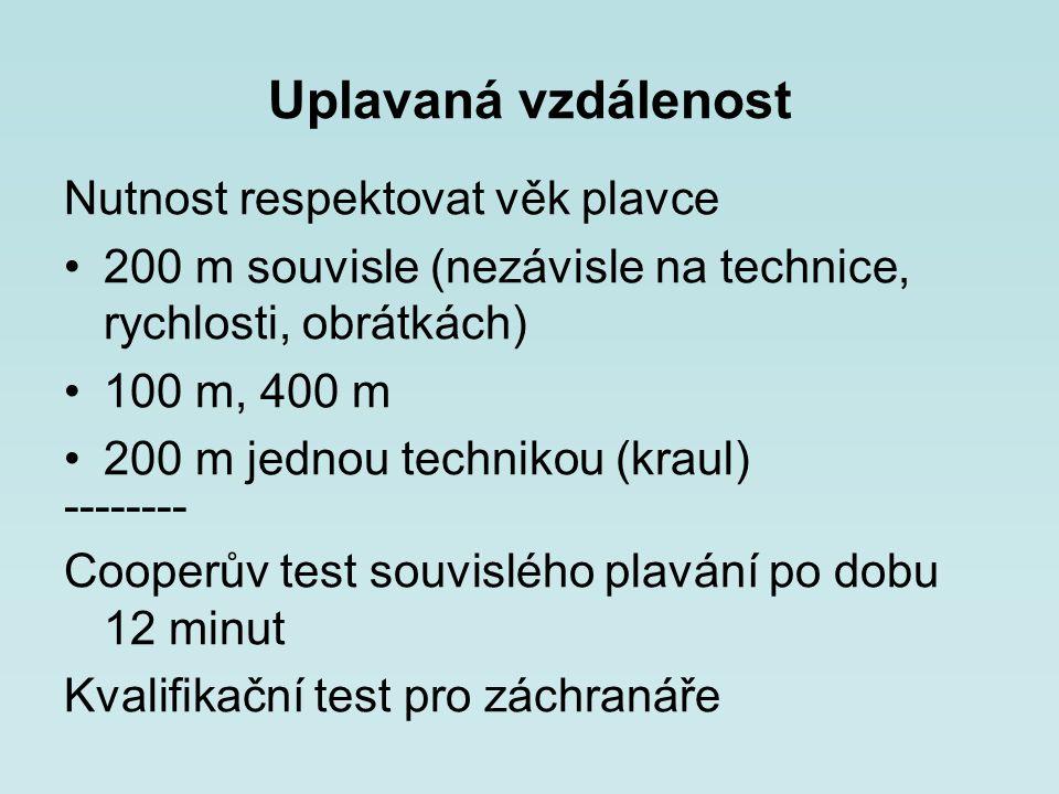 Uplavaná vzdálenost Nutnost respektovat věk plavce 200 m souvisle (nezávisle na technice, rychlosti, obrátkách) 100 m, 400 m 200 m jednou technikou (k