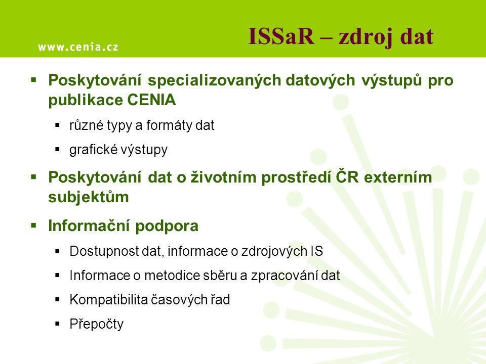 ISSaR – zdroj dat  Poskytování specializovaných datových výstupů pro publikace CENIA  různé typy a formáty dat  grafické výstupy  Poskytování dat o životním prostředí ČR externím subjektům  Informační podpora  Dostupnost dat, informace o zdrojových IS  Informace o metodice sběru a zpracování dat  Kompatibilita časových řad  Přepočty