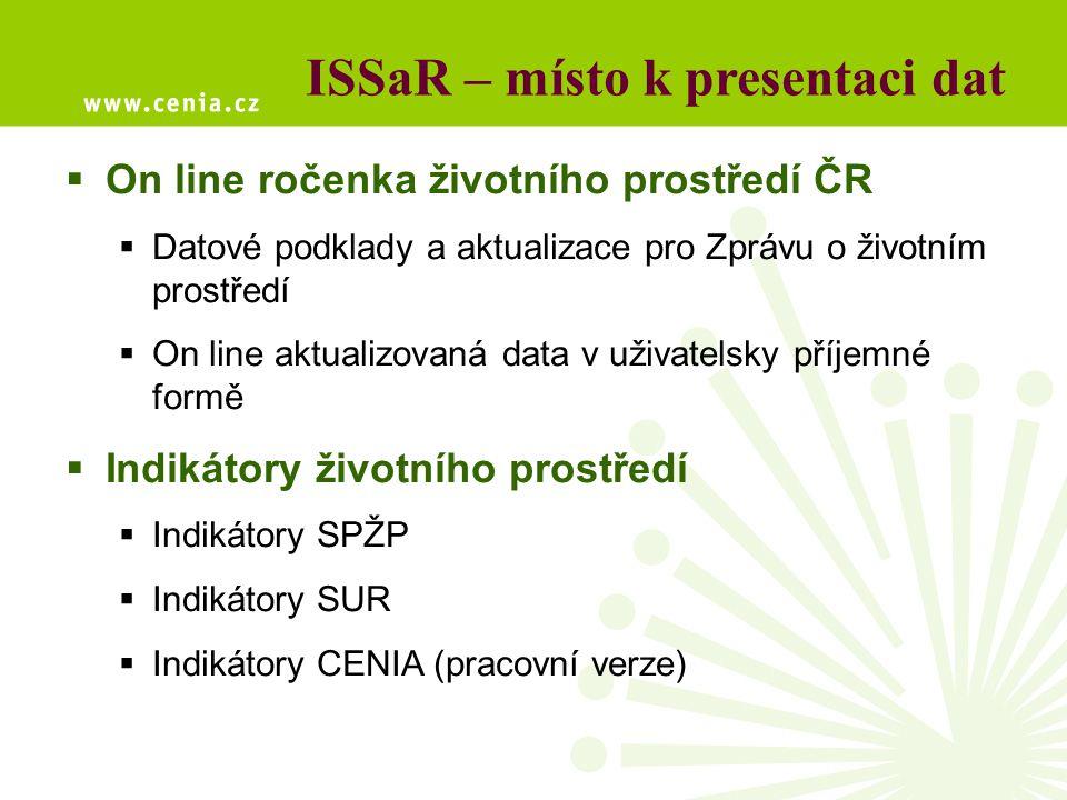 ISSaR – místo k presentaci dat  On line ročenka životního prostředí ČR  Datové podklady a aktualizace pro Zprávu o životním prostředí  On line aktualizovaná data v uživatelsky příjemné formě  Indikátory životního prostředí  Indikátory SPŽP  Indikátory SUR  Indikátory CENIA (pracovní verze)