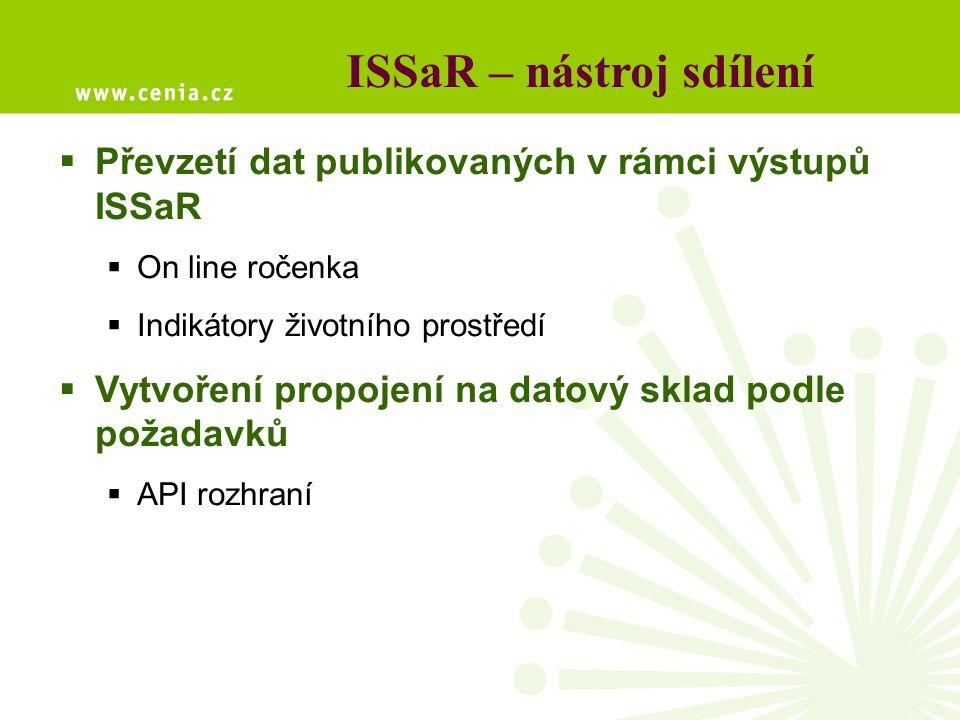 ISSaR – nástroj sdílení  Převzetí dat publikovaných v rámci výstupů ISSaR  On line ročenka  Indikátory životního prostředí  Vytvoření propojení na datový sklad podle požadavků  API rozhraní