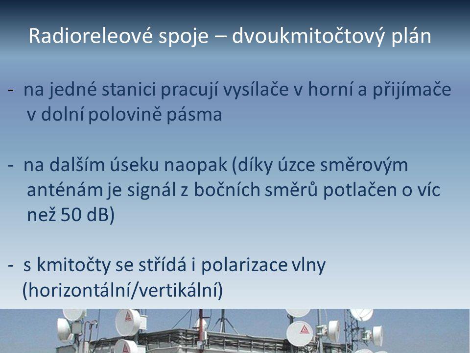 Radioreleové spoje – dvoukmitočtový plán - na jedné stanici pracují vysílače v horní a přijímače v dolní polovině pásma - na dalším úseku naopak (díky úzce směrovým anténám je signál z bočních směrů potlačen o víc než 50 dB) - s kmitočty se střídá i polarizace vlny (horizontální/vertikální)