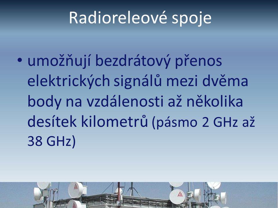 Radioreleové spoje umožňují bezdrátový přenos elektrických signálů mezi dvěma body na vzdálenosti až několika desítek kilometrů (pásmo 2 GHz až 38 GHz)