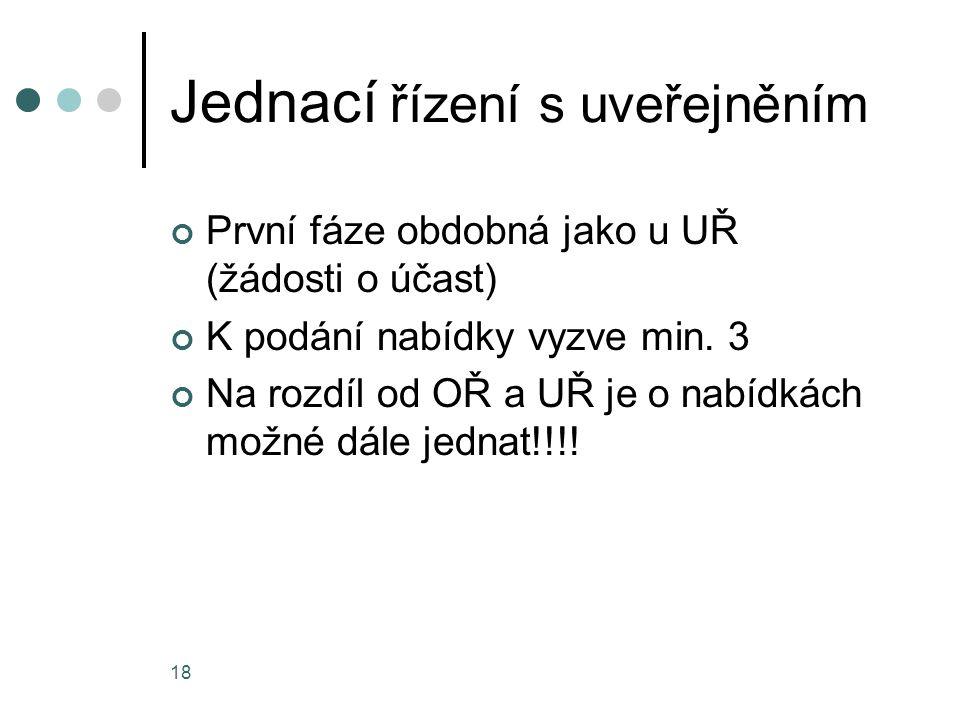 18 Jednací řízení s uveřejněním První fáze obdobná jako u UŘ (žádosti o účast) K podání nabídky vyzve min.
