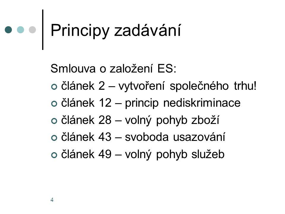 4 Principy zadávání Smlouva o založení ES: článek 2 – vytvoření společného trhu.