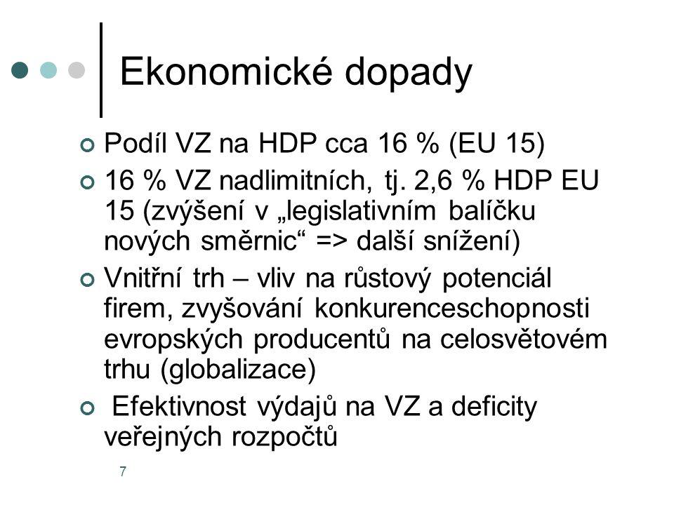 7 Ekonomické dopady Podíl VZ na HDP cca 16 % (EU 15) 16 % VZ nadlimitních, tj.