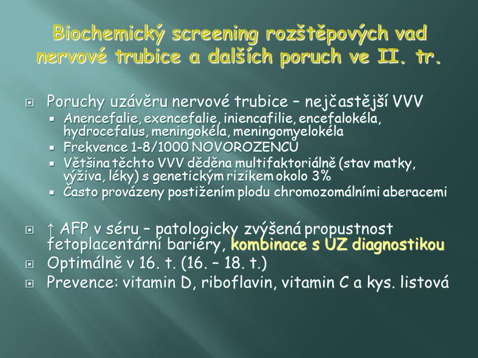  Poruchy uzávěru nervové trubice – nejčastější VVV  Anencefalie, exencefalie, iniencafilie, encefalokéla, hydrocefalus, meningokéla, meningomyelokél