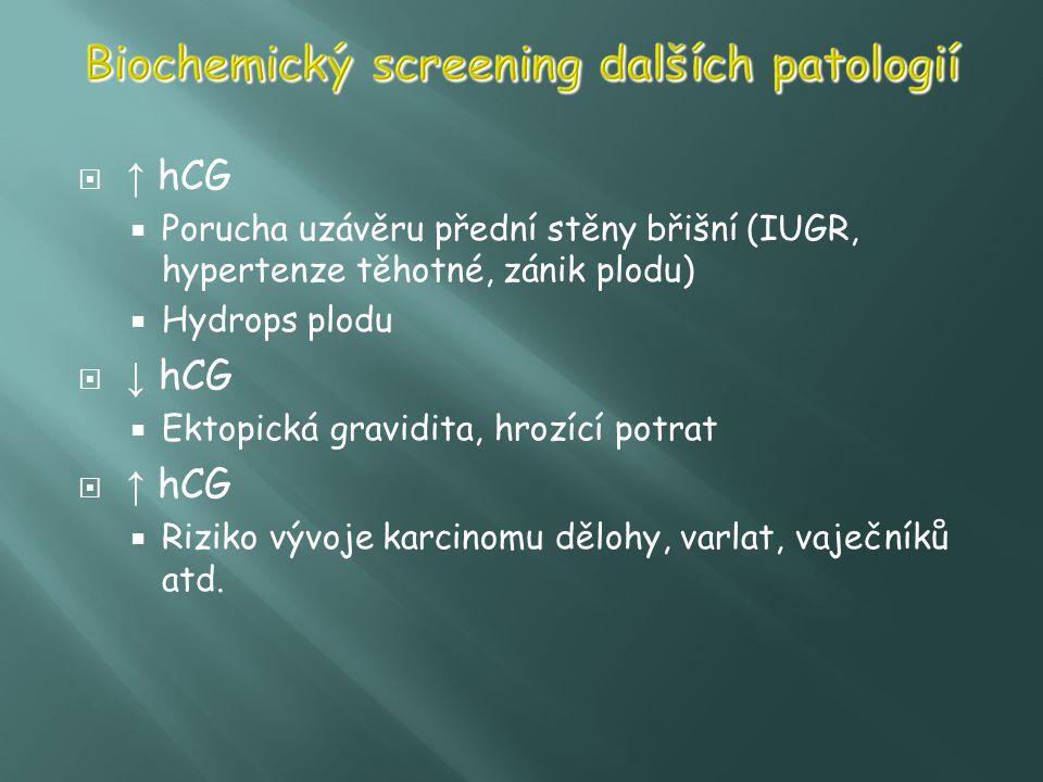  ↑ hCG  Porucha uzávěru přední stěny břišní (IUGR, hypertenze těhotné, zánik plodu)  Hydrops plodu  ↓ hCG  Ektopická gravidita, hrozící potrat 