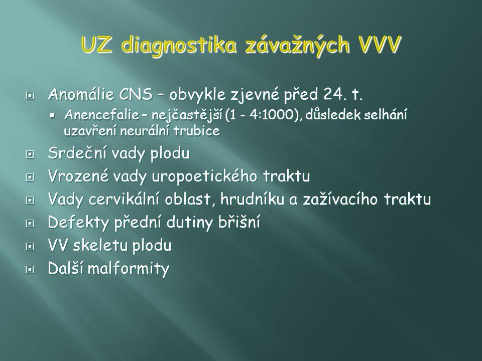  Anomálie CNS – obvykle zjevné před 24. t.  Anencefalie – nejčastější (1 - 4:1000), důsledek selhání uzavření neurální trubice  Srdeční vady plodu