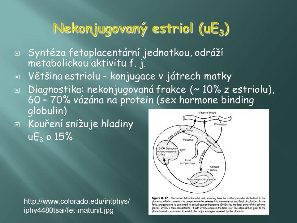  MoM (multiples of median) Nejprve stanovení hladin jednotlivých biochemických markerů v průběhu fyziolog.
