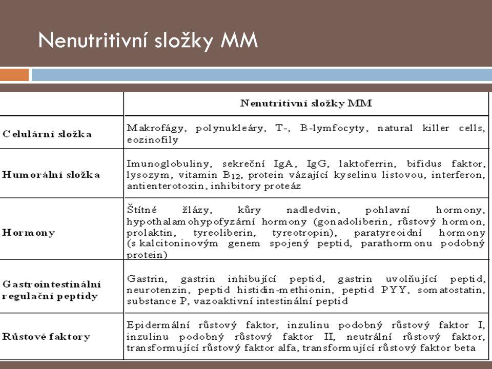 Nenutritivní složky MM