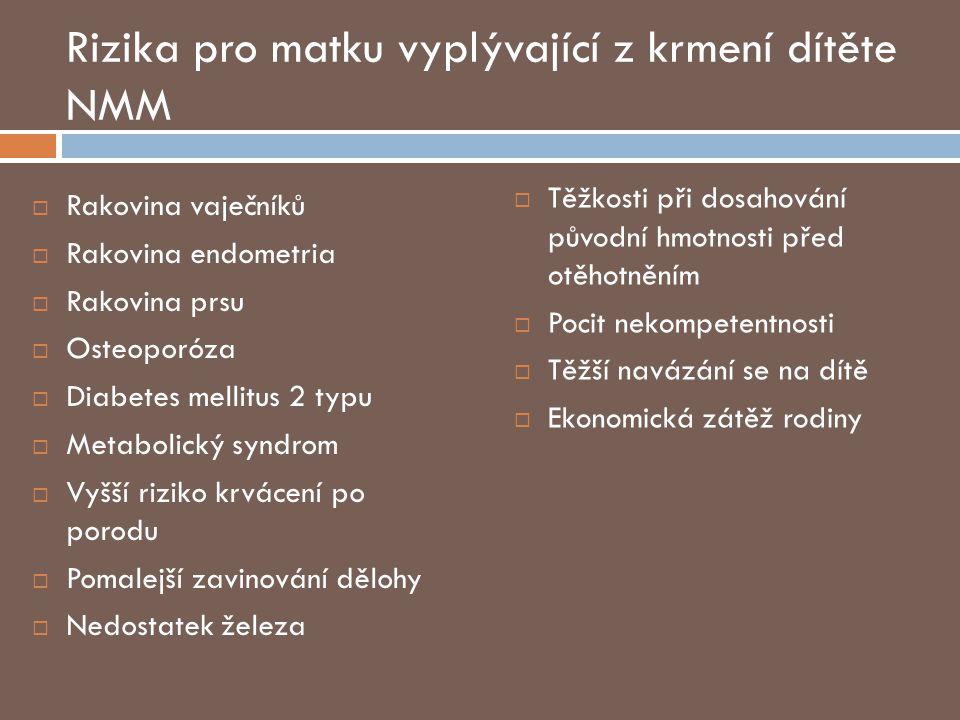 Rizika pro matku vyplývající z krmení dítěte NMM  Rakovina vaječníků  Rakovina endometria  Rakovina prsu  Osteoporóza  Diabetes mellitus 2 typu  Metabolický syndrom  Vyšší riziko krvácení po porodu  Pomalejší zavinování dělohy  Nedostatek železa  Těžkosti při dosahování původní hmotnosti před otěhotněním  Pocit nekompetentnosti  Těžší navázání se na dítě  Ekonomická zátěž rodiny