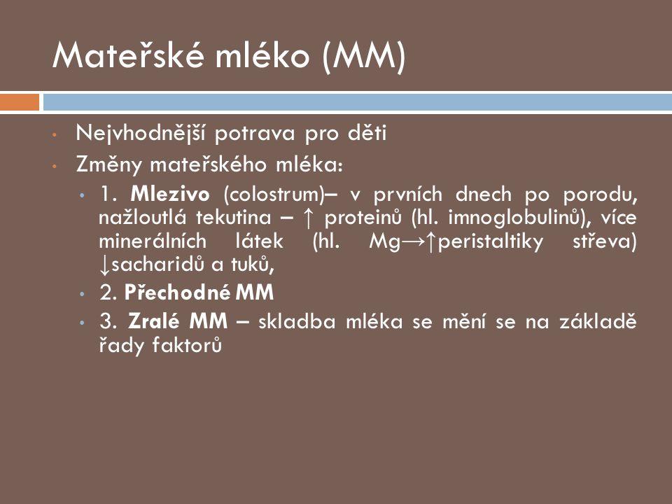 Mateřské mléko (MM) Nejvhodnější potrava pro děti Změny mateřského mléka: 1.