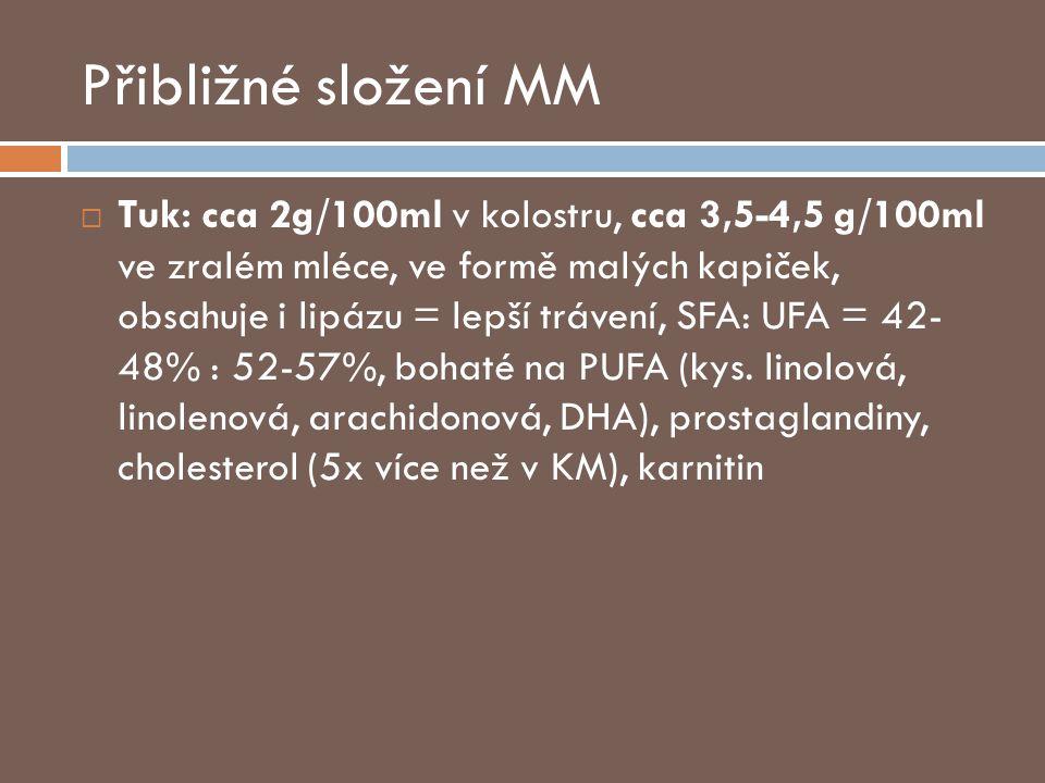 Přibližné složení MM  Minerální látky: nižší obsah solí než v kravském mléce (ledviny!), vhodný poměr a dobrá využitelnost,  Ca:P = 2:1,  Fe vstřebatelnost Fe až 70%, ale jeho obsah celkově nízký, děti s normální porodní hmotností jejichž matky měli dostatek Fe, mají dostatečné zásoby Fe (10% z umělé výživy), děti s nízkou porodní hmotnosti – doporučeno podávat Fe do 2-3m věku  Zn, obsah nízký, dobře vstřebatelný, zásoby závisí na období prenatálním  Cu, Co, Se dobře vstřebatelní  Ochrané látky: IgA, laktoferin, lysozym, makrofágy, komplement, interferony, lymfocyty, antistafilokokové faktory…..