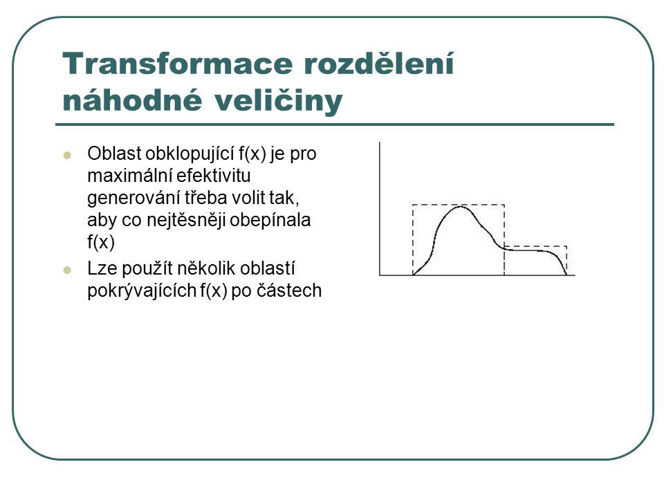 Transformace rozdělení náhodné veličiny Oblast obklopující f(x) je pro maximální efektivitu generování třeba volit tak, aby co nejtěsněji obepínala f(