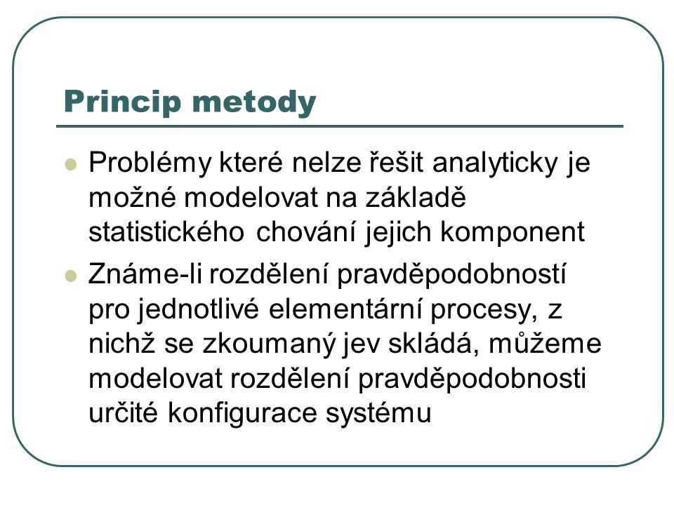 Princip metody Problémy které nelze řešit analyticky je možné modelovat na základě statistického chování jejich komponent Známe-li rozdělení pravděpod