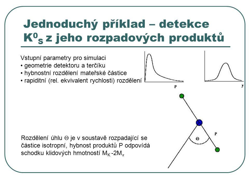 Jednoduchý příklad – detekce K 0 S z jeho rozpadových produktů Vstupní parametry pro simulaci geometrie detektoru a terčíku hybnostní rozdělení mateřs